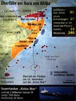 ソマリア沖の海賊と自衛隊